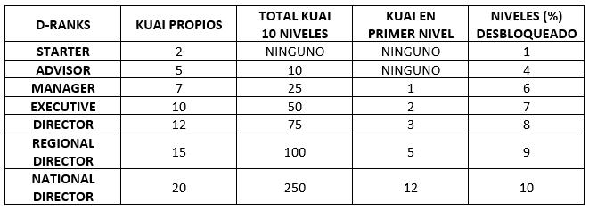 Que es Kuailian y como funciona