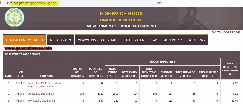AP esr data entry status report