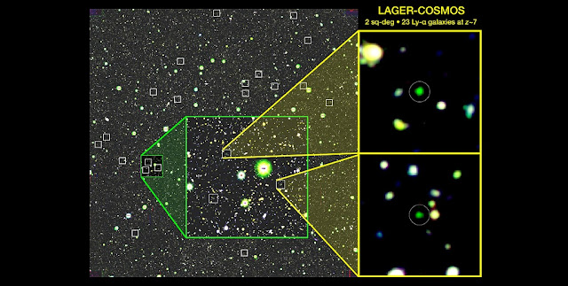 False color image of a 2 square degree region of the LAGER survey field, created from images taken in the optical at 500 nm (blue), in the near-infrared at 920 nm (red), and in a narrow-band filter centered at 964 nm (green). The last is sensitive to hydrogen Lyman alpha emission at z ~ 7. The small white boxes indicate the positions of the 23 LAEs discovered in the survey. The detailed insets (yellow) show two of the brightest LAEs; they are 0.5 arcminutes on a side, and the white circles are 5 arcseconds in diameter. Image Credit: Zhen-Ya Zheng (SHAO) & Junxian Wang (USTC).