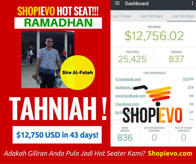 Usahawan dropship buat jualan USD12750 guna shopify dalam 43 hari