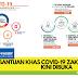 Permohonan Bantuan Khas COVID-19 Lembaga Zakat Selangor Kini Dibuka