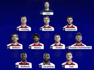 daftar nama pemain arsenal