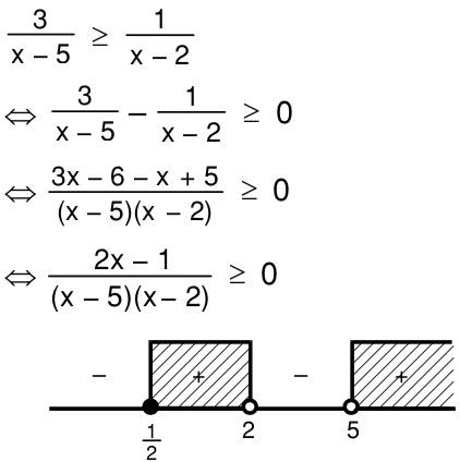 Nilai x yang memenuhi pertidaksamaan 3 / x - 5 ≥ 1 / x - 2 ...