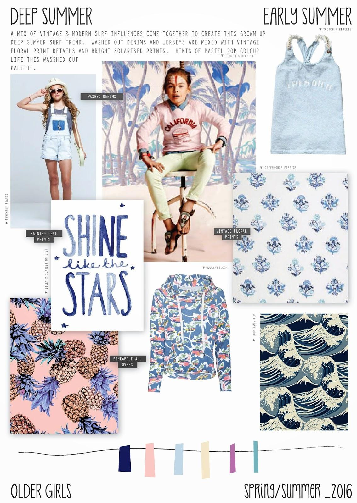 emily kiddy spring summer 2016 older girls fashion deep summer surf trend. Black Bedroom Furniture Sets. Home Design Ideas