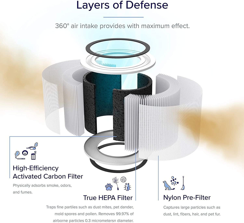 HS-AP1002 - Purificador de Aire Levoit Smart