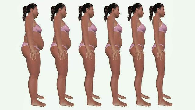 Doğum Kiloları Nasıl Gider