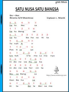 Partitur Lagu Satu Nusa Satu Bangsa - L. Manik
