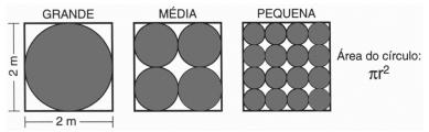 ENEM 2004: Uma empresa produz tampas circulares de alumínio para tanques cilíndricos a partir de chapas quadradas de 2 metros de lado, conforme a figura. Para 1 tampa grande, a empresa produz 4 tampas médias e 16 tampas pequenas.