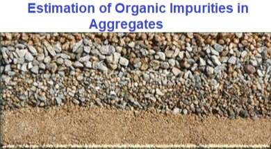 Estimation of Organic Impurities in Aggregates as per IS: 2386 Part-2 (1963)