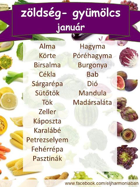 idény gyümölcs, gyümölcsök, szezonális, szezonnak megfelelő,