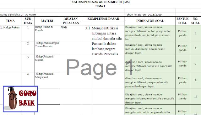 Berbagi File Kisi-kisi PAS K13 Kelas 2 Semester 1 Kurikulum 2013 Revisi 2019