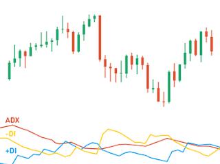Panduan Lengkap Trading dari Asisten Olymp Trade