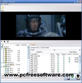 its allow you to keep the full DVD feature set and watch it on any dvd player.