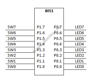 8051 Switch Interfacing