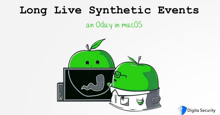 macOS synthetic click hack