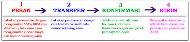 Cara Pemesanan RG-GL,Agen RG-GL DXN