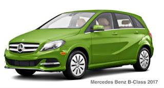 Mercedes Benz B Class Electric Car