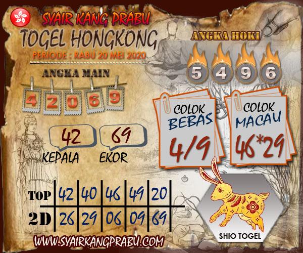 Prediksi Togel Hongkong Rabu 20 Mei 2020 - Syair Kang Prabu