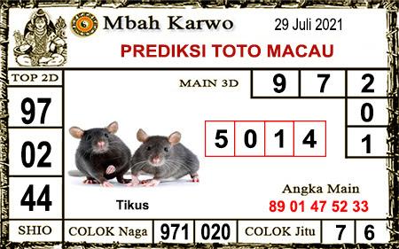 Prediksi jitu Mbah Karwo Macau Kamis 29 juli 2021