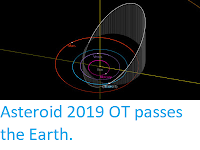 https://sciencythoughts.blogspot.com/2019/07/asteroid-2019-ot-passes-earth.html