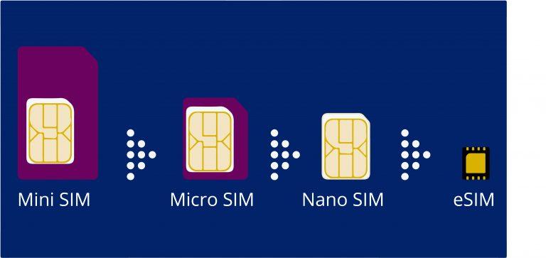 هل شريحة eSIM أكثر أمانًا من شريحة SIM؟
