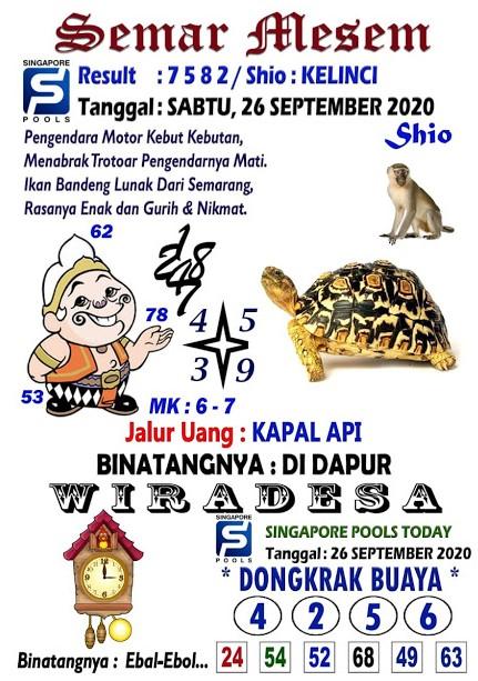 Syair SGP Naga Mas