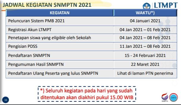 gambar cara masuk PTN 2021