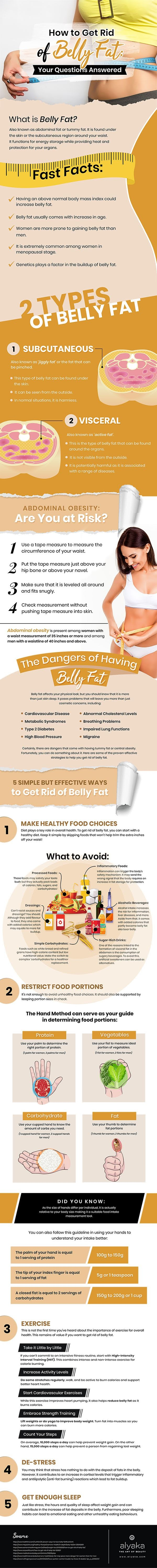 How To Get Rid Of Belly Fat: Your Questions Answered #infographic
