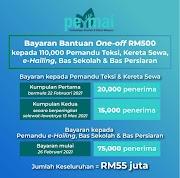 Semakan & Tarikh Bayaran Bantuan PERMAI RM500