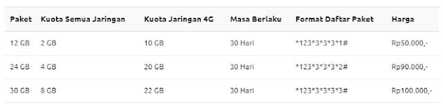 Harga Paket Internet Murah Kartu 3 (Tri) Terbaru Oktober 2018