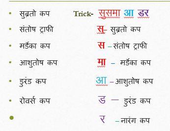 Football से सम्बंधित कफ एवं ट्राफी (Sports Gk Trick Hindi)
