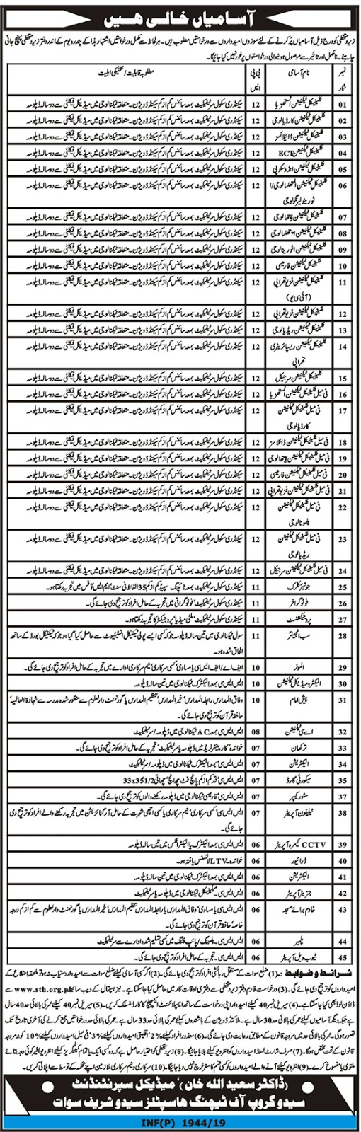 District Headquarters Hospital Saidu Sharif Swat Jobs