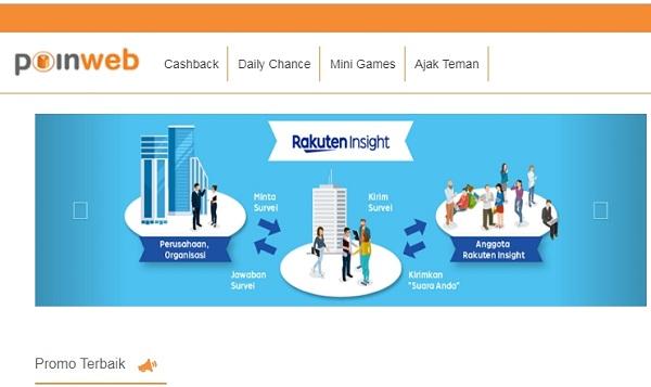 Dari Situs Poin Web Untuk Dapat Pulsa Gratis Telkomsel