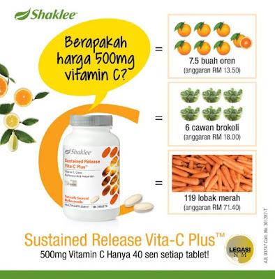 Berapa harga sebiji vitamin c