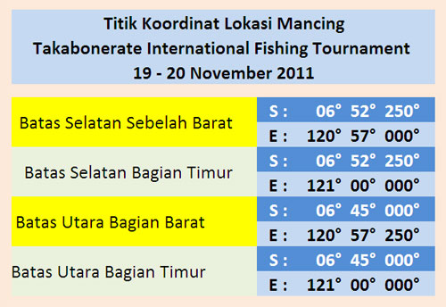 Koordinat ,Lokasi Mancing,  International Fishing Tournament  2011