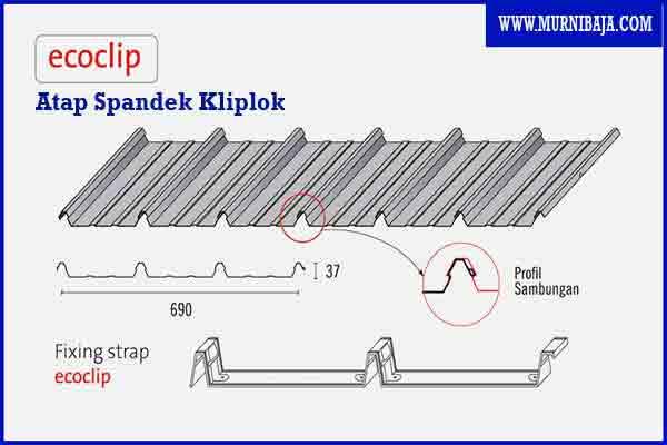 Harga Atap Spandek Kliplok Jakarta