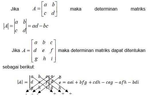 Catatan Amir Cara Mencari Determinan Matriks Dengan Matlab