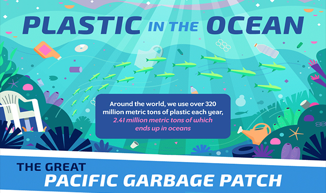 WASTE PLASTICS IN OUR OCEANS #INFOGRAPHIC
