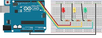 Program Membuat Lampu Lalu Lintas dengan Arduino UNO