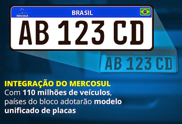 Car place, novas,placas,mercosul,denatran