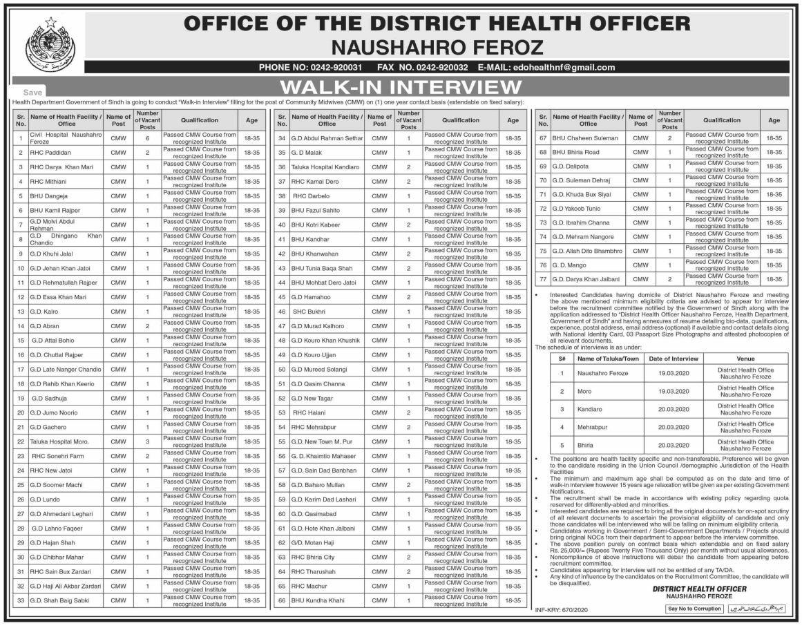 Walk-In Interview in Health Department CMWs Jobs 2020