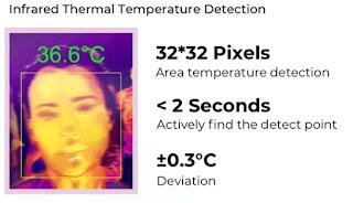 Cámara térmica de infrarojos