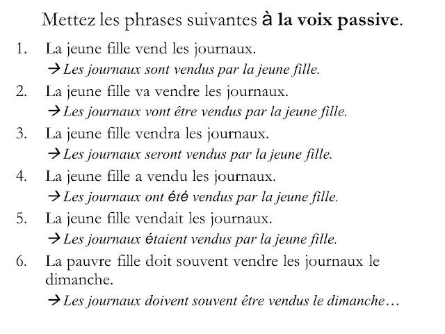 Strona bierna - gramatyka 8 - Francuski przy kawie