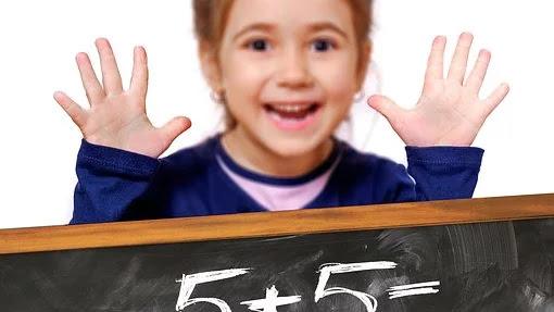 Kumpulan Rumus-rumus Matematika SD Terlengkap dari Kelas 1 - 6