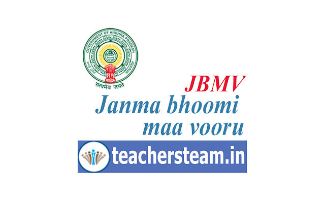 AP Janma Bhoomi Maa Vooru Program Schedule and Activities