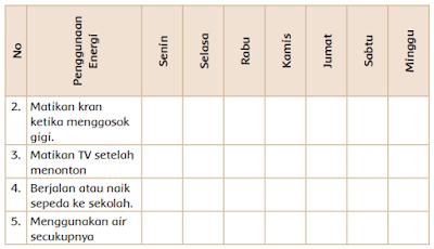 tabel tentang aturan hemat energi di rumah 1 www.simplenews.me