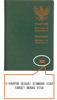 epasport bebas visa ke jepang