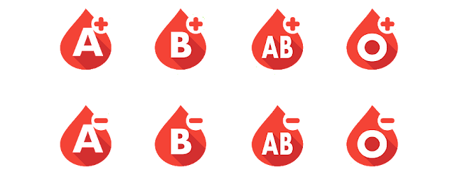 ABO Blood Type Identification and Forensic Science (1900-1960)