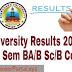Dibrugarh University Results 2018 : 2nd, 4th & 6th Sem BA/B Sc/B Com Examination