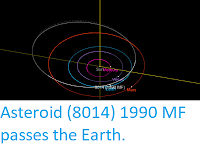 https://sciencythoughts.blogspot.com/2020/07/asteroid-8014-1990-mf-passes-earth.html